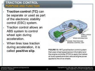 Что такое трэкшн контроль на автомобиле?