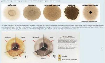 Как проверить качество масла в двигателе?