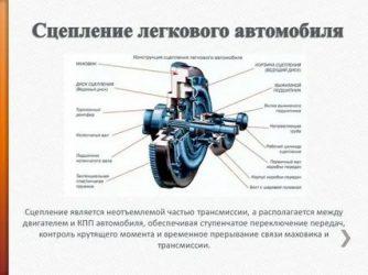 Для чего служит сцепление в автомобиле?