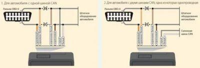 Что такое кан шина в автомобиле?